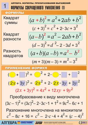 главные математические формулы:
